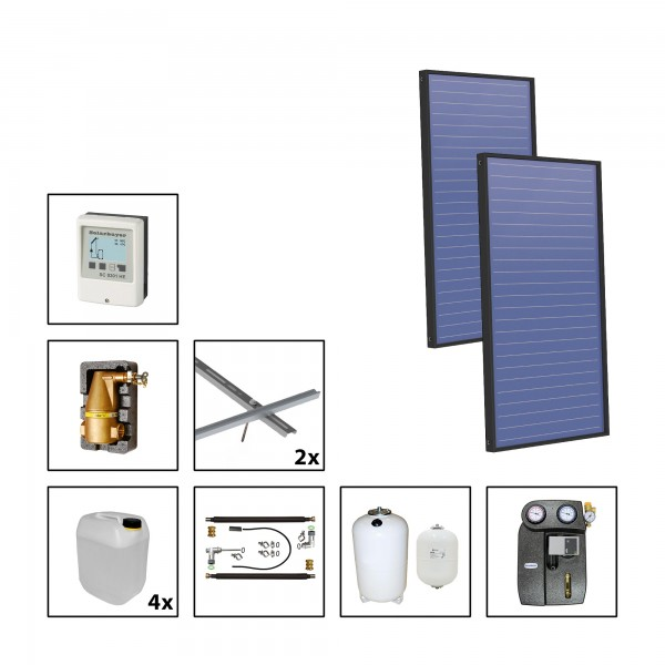Solarbayer Plus AL Solarpaket 2 - Stock Fläche m2: Brutto 5,72 / Apertur 5,38